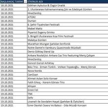 Kültürel Etkinlikler [18 - 24 Ekim 2021]