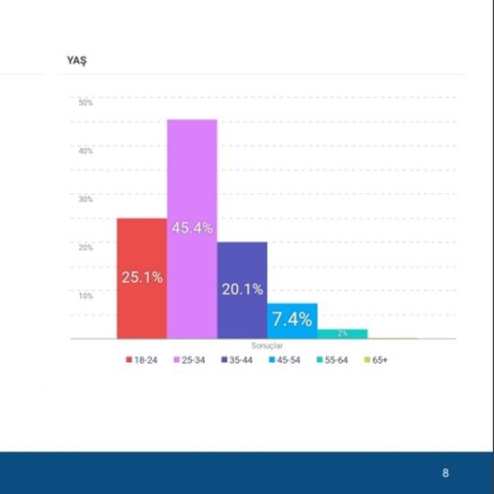 Marmara Denizi - Müsilaj Sosyal Medya Raporu [Haziran 2021]