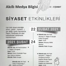 SİYASİ ETKİNLİKLER (22-28 ŞUBAT 2021)